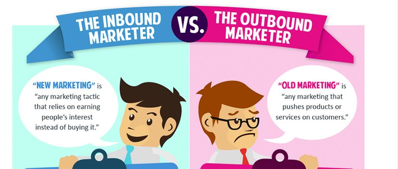 Utgående marknadsföring vs inkommande marknadsföring