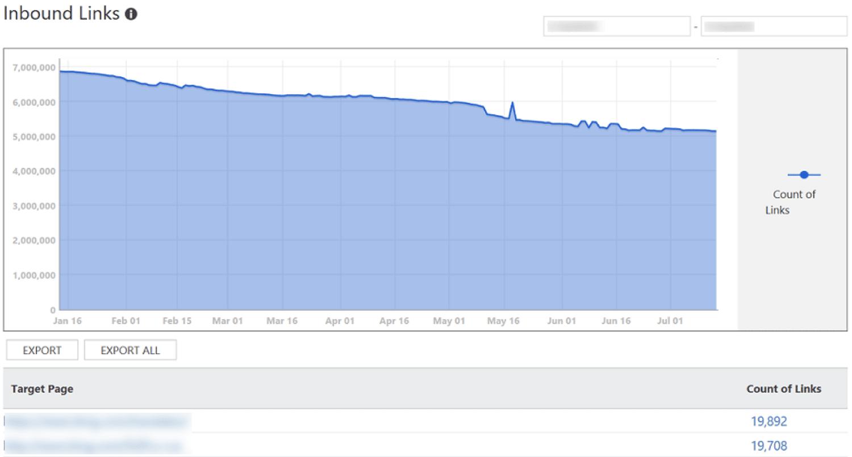Inkommande länkar-rapport i Bing