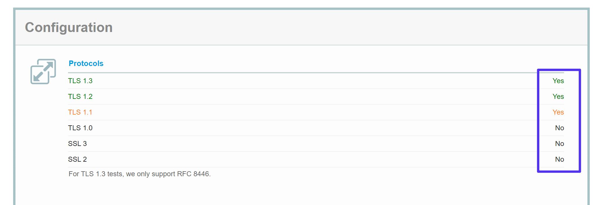 Så här testar du vilka SSL/TLS-protokoll din server använder