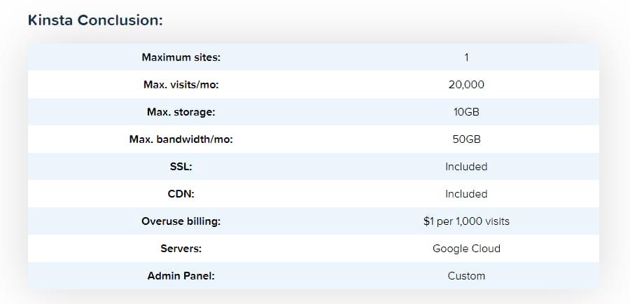 Kinsta-statistik på HostingFacts