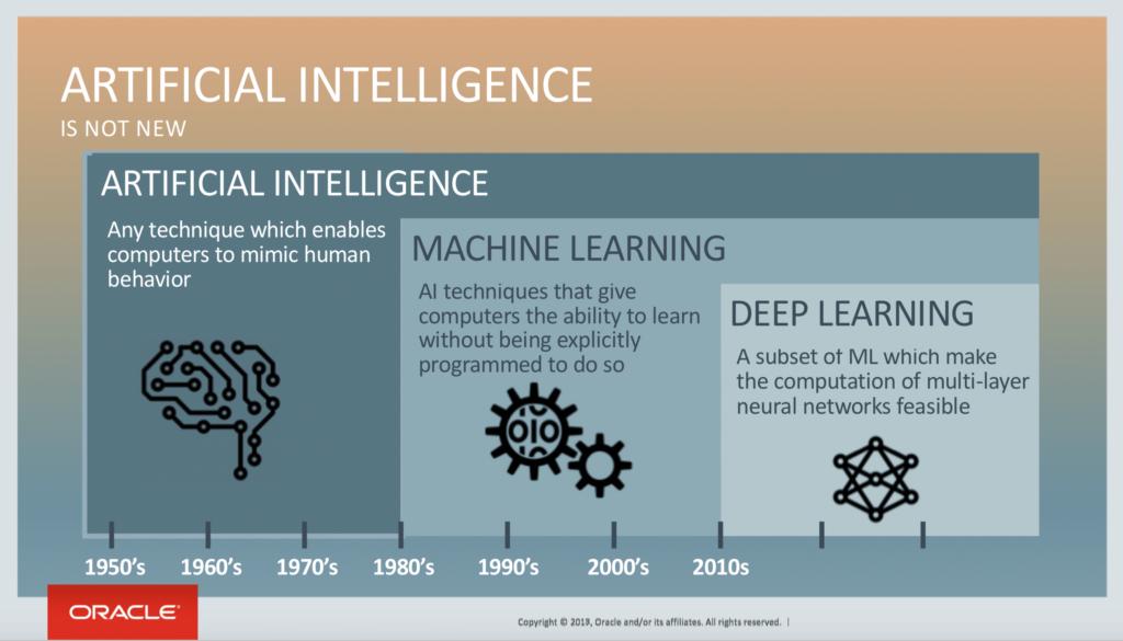 Skillnader mellan AI, maskininlärning och djupinlärning