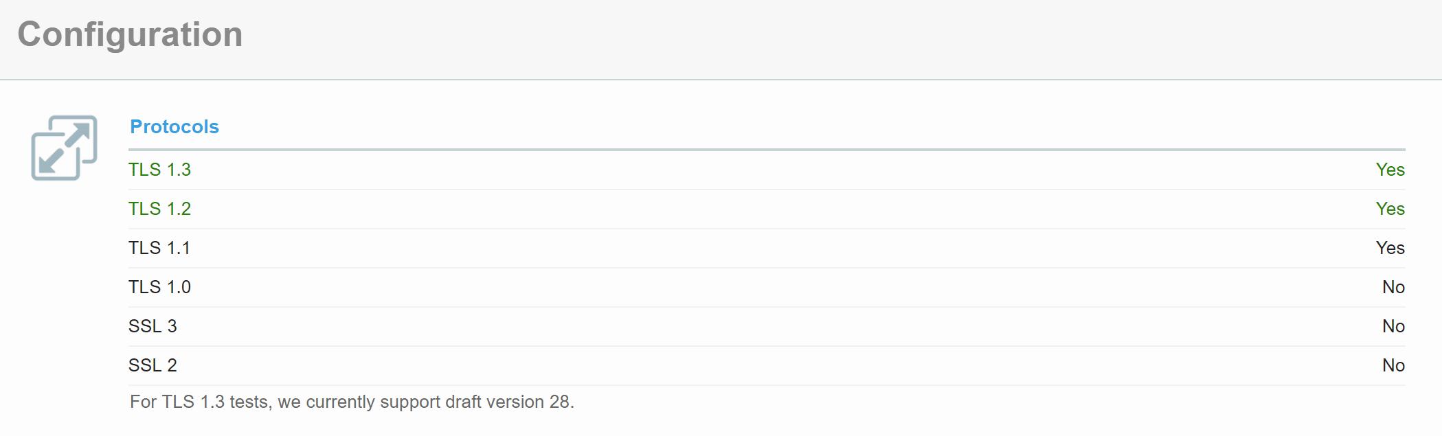 Serverstöd för TLS 1.3