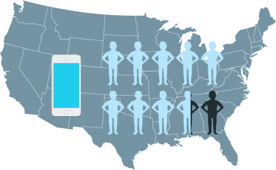 US mobile devices