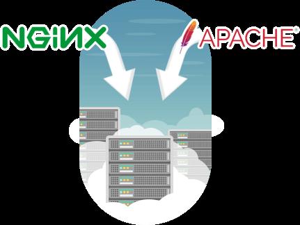 HTTP2 Nginx Apache