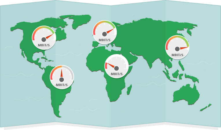 Internet Speed Worldwide