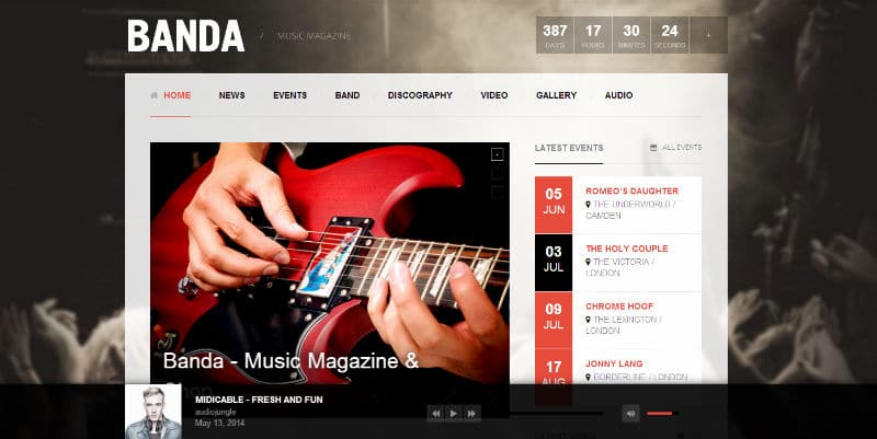 banda wordpress theme