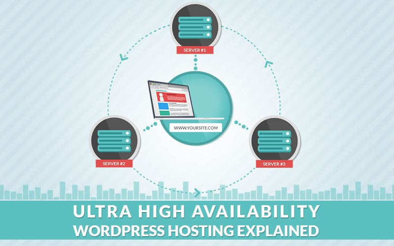 Ultra High Availability WordPress Hosting Explained