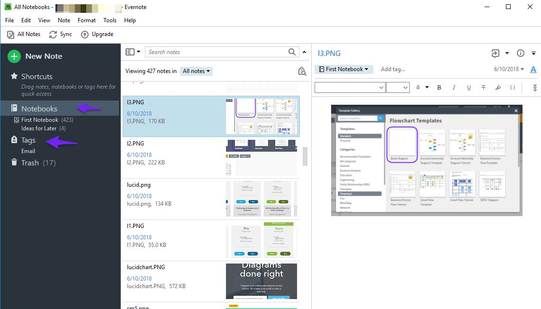 Organized Evernote