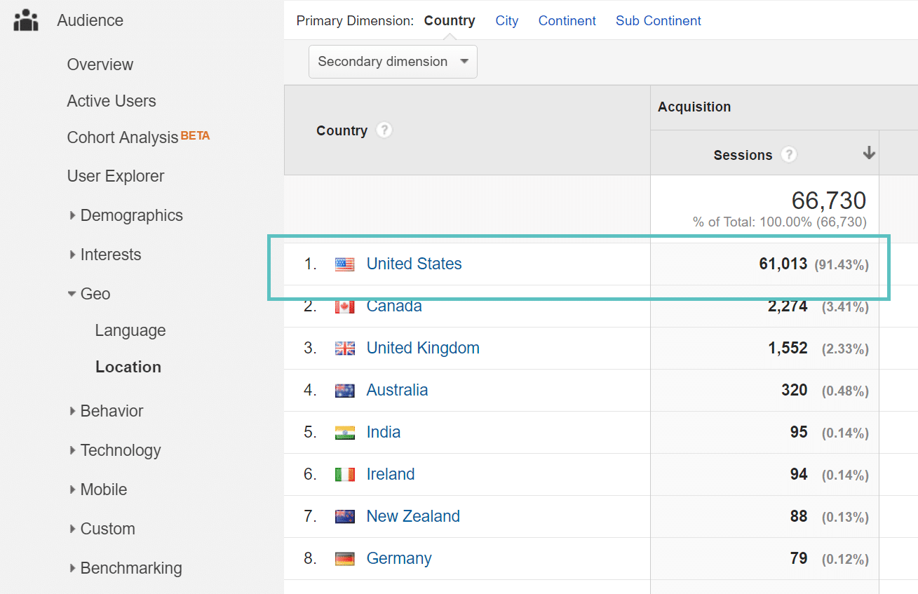 Geo data in Google Analytics