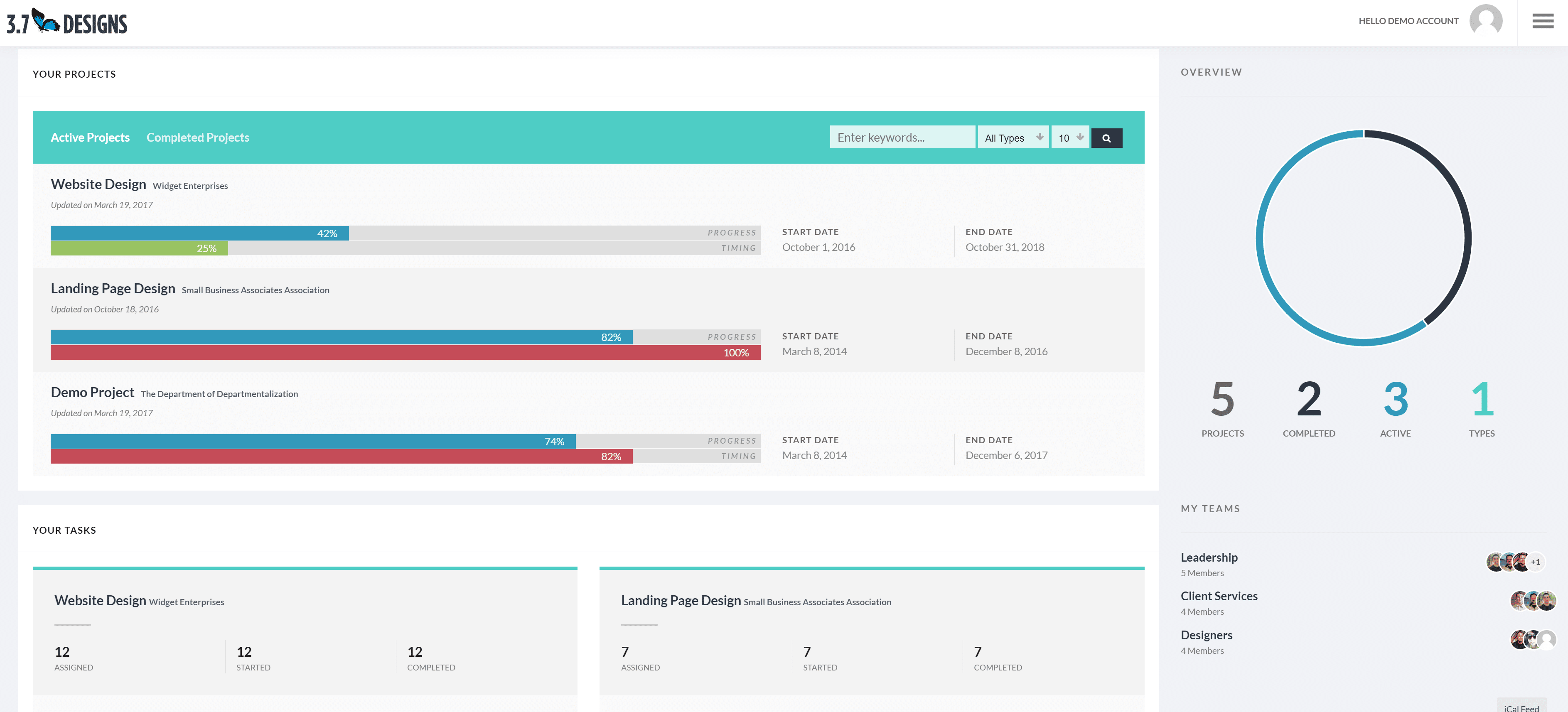 project panorama dashboard