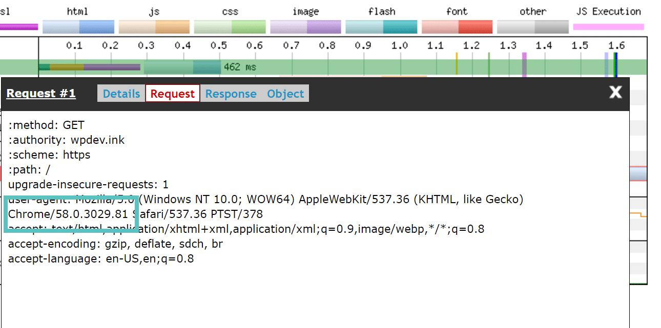 webpagetest http/2