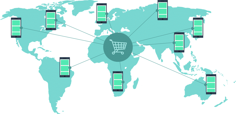 Mobile purchasing