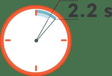 A Beginner's Guide to Website Speed Optimization (WordPress-Friendly)
