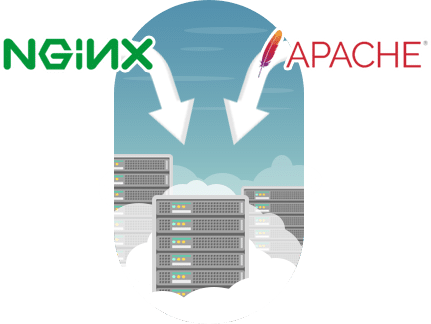 HTTP/2 Nginx and Apache support