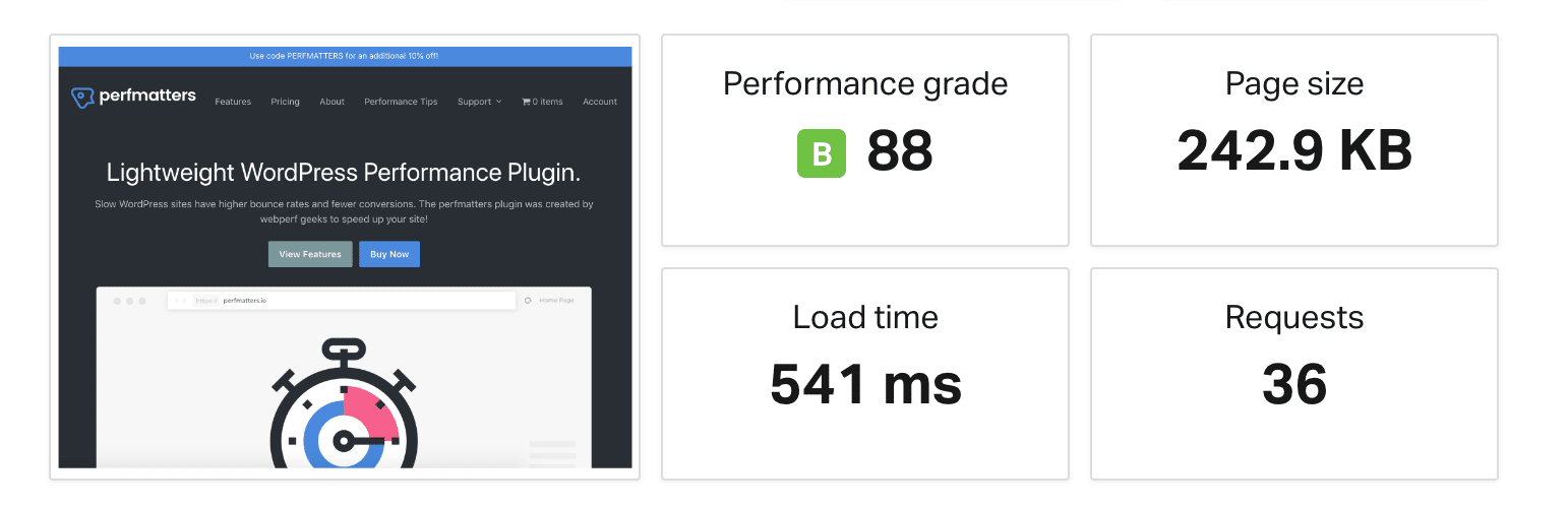 Pingdom speed test before DNS and cache