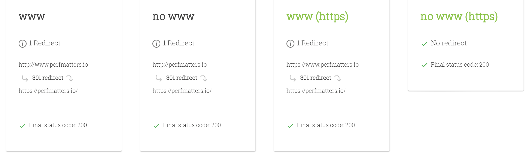 redirects setup correctly