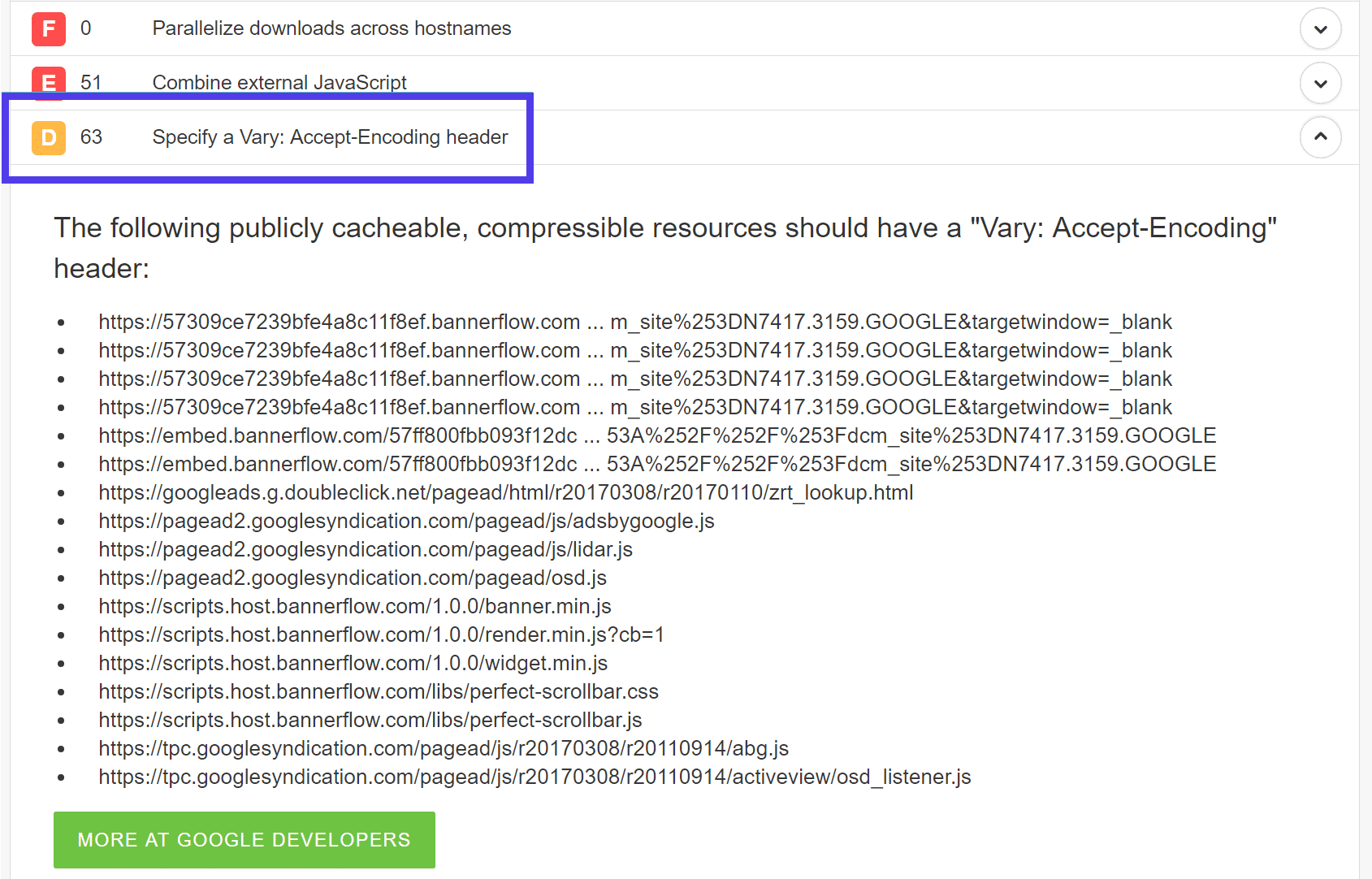Specify a vary: accept-encoding header warning