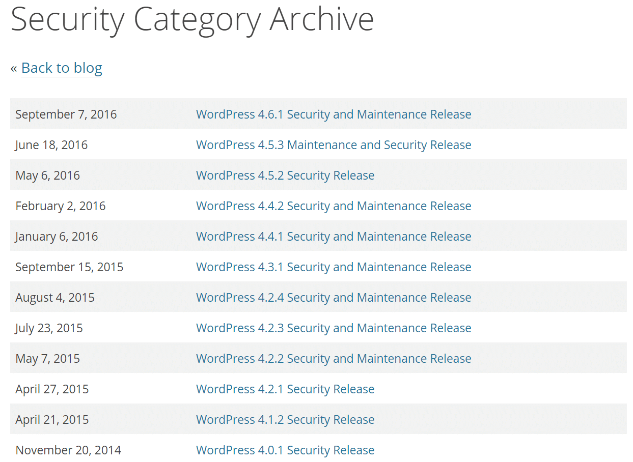 wordpress security archive