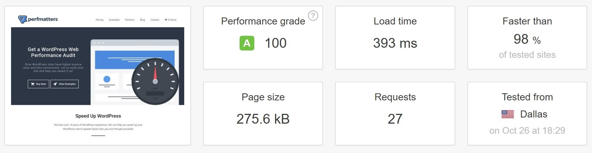 wordpress speed test