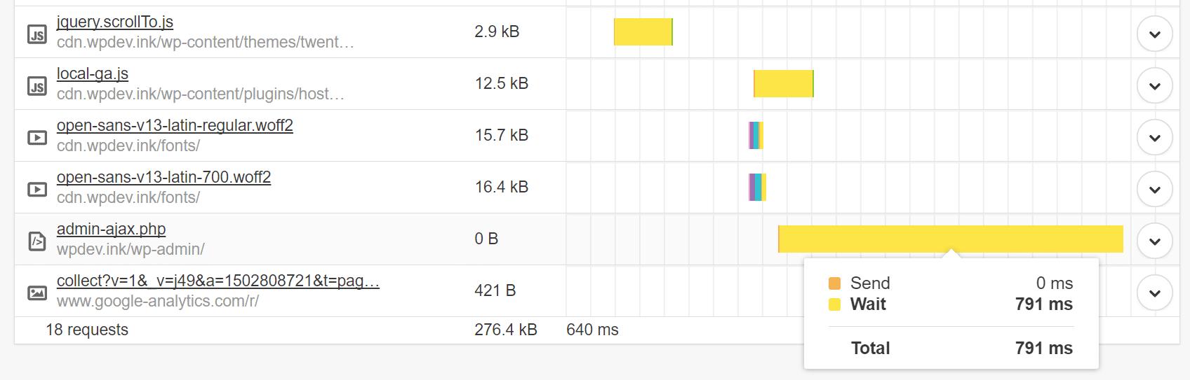 Admin-AJAX usage