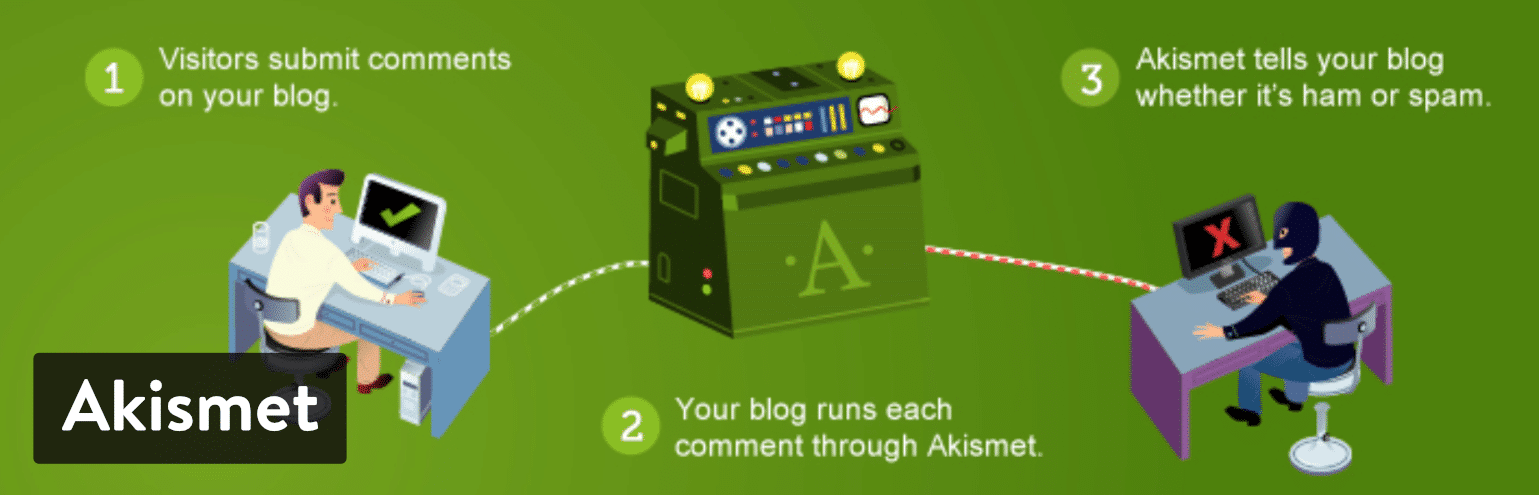 Akismet WordPress comment spam plugin