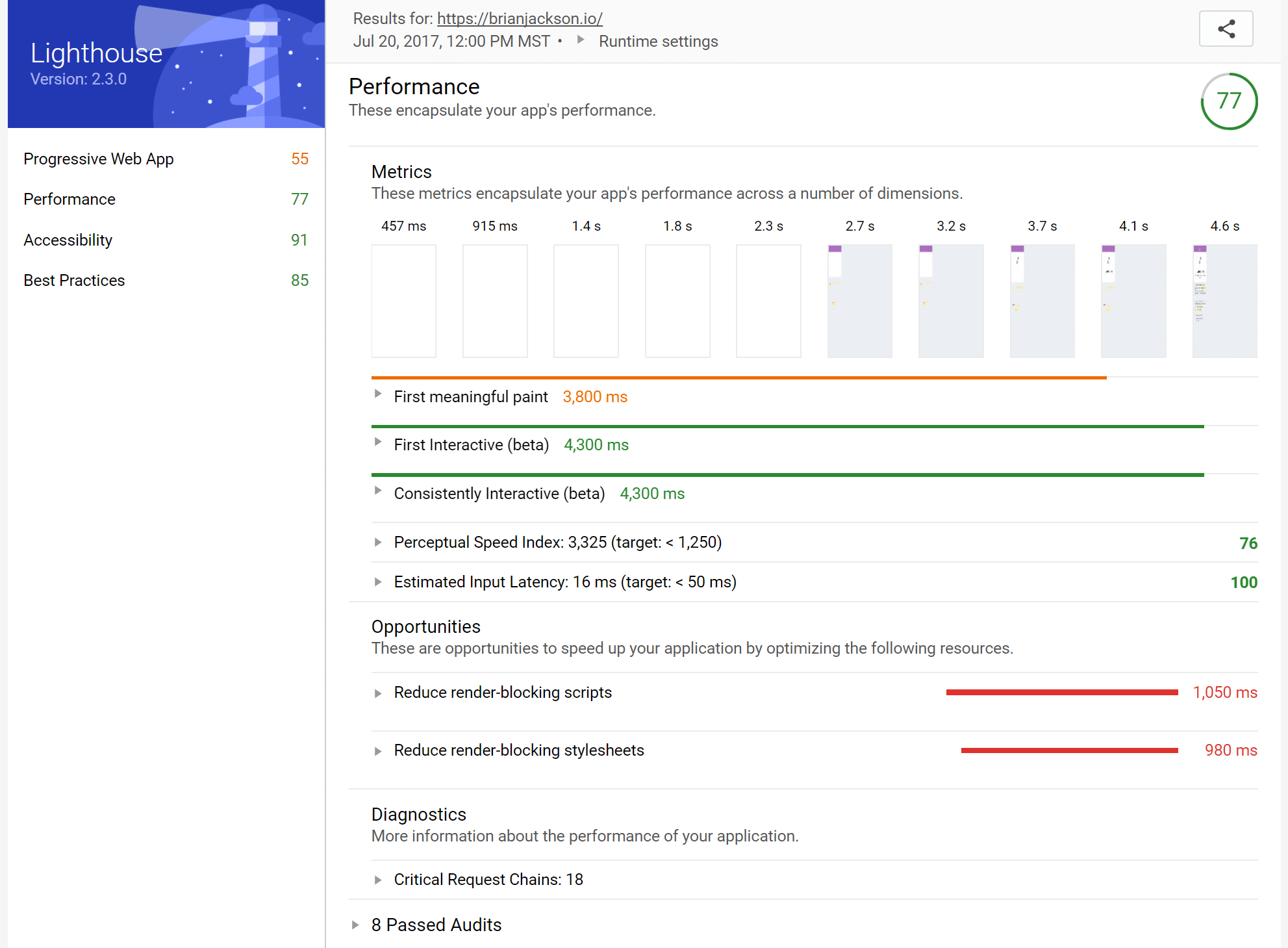 Lighthouse performance report