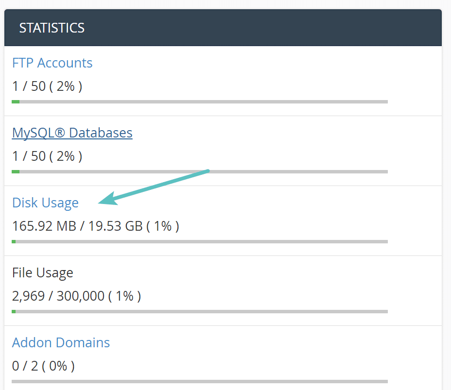cPanel disk usage overview