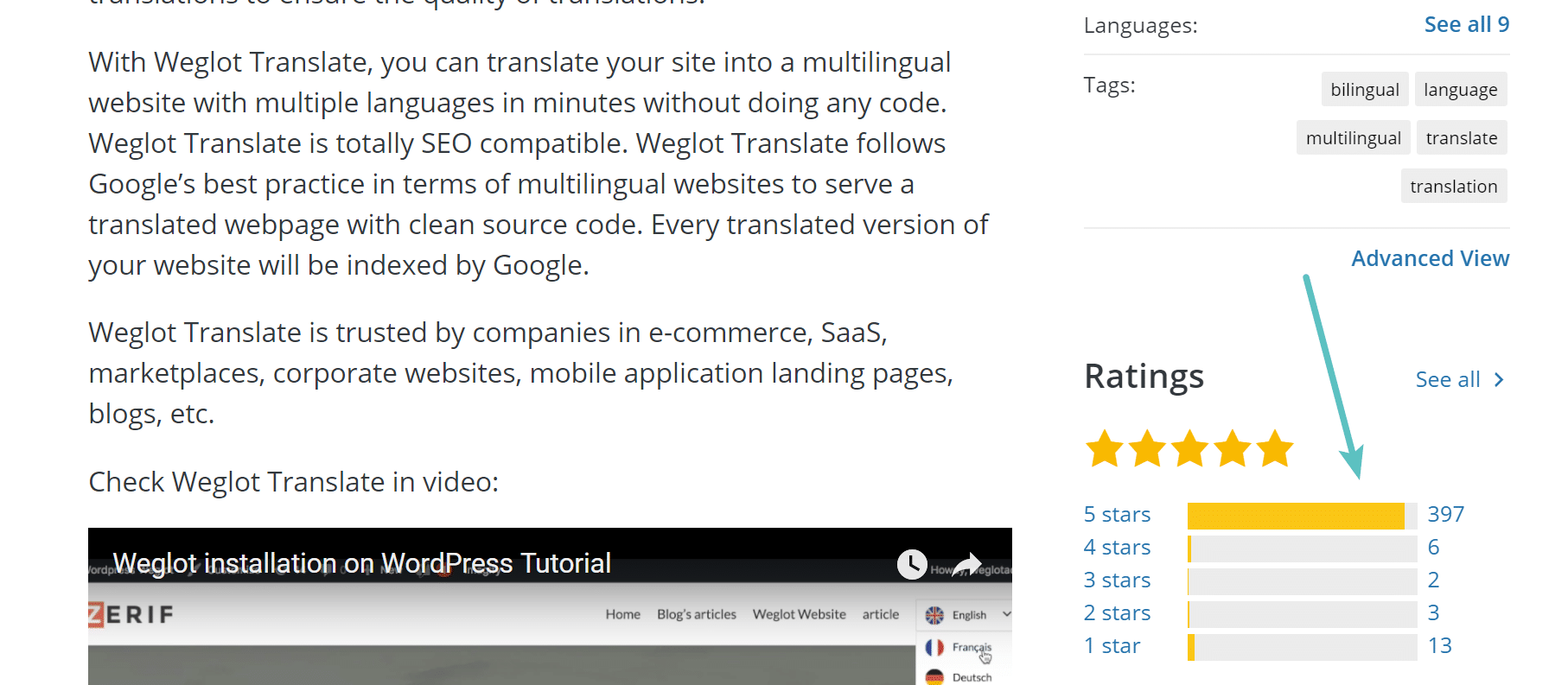 Weglot ratings on WordPress repository