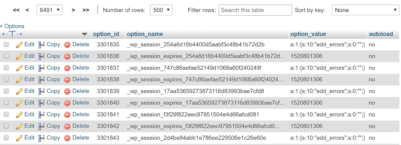 wp_session rows