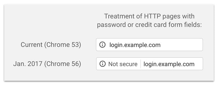 Chrome Not Secure Warning January 2017