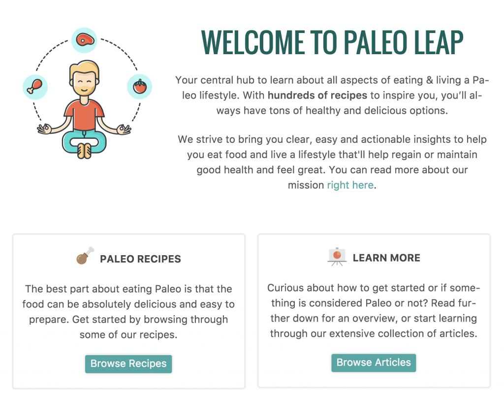 Paleo food blogs