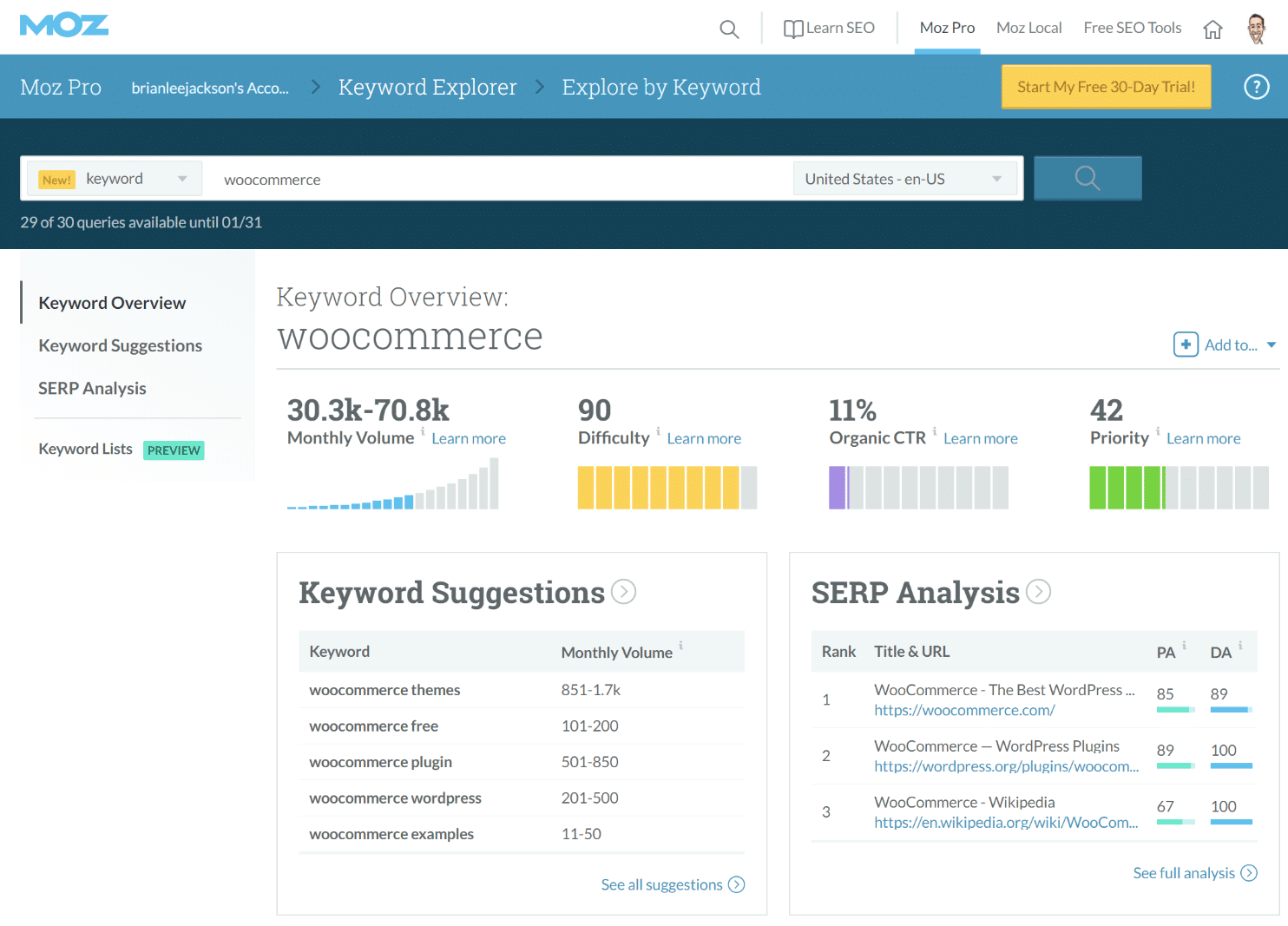 moz keyword ranking tools
