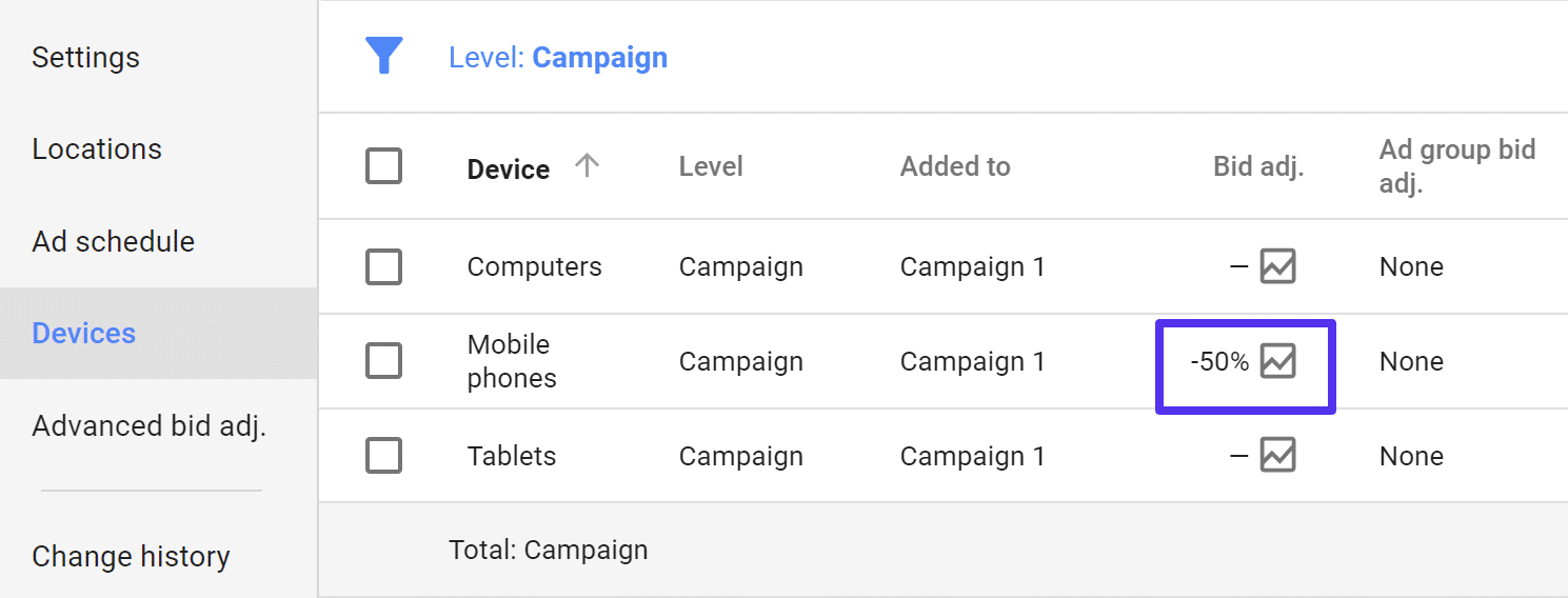 AdWords device targeting