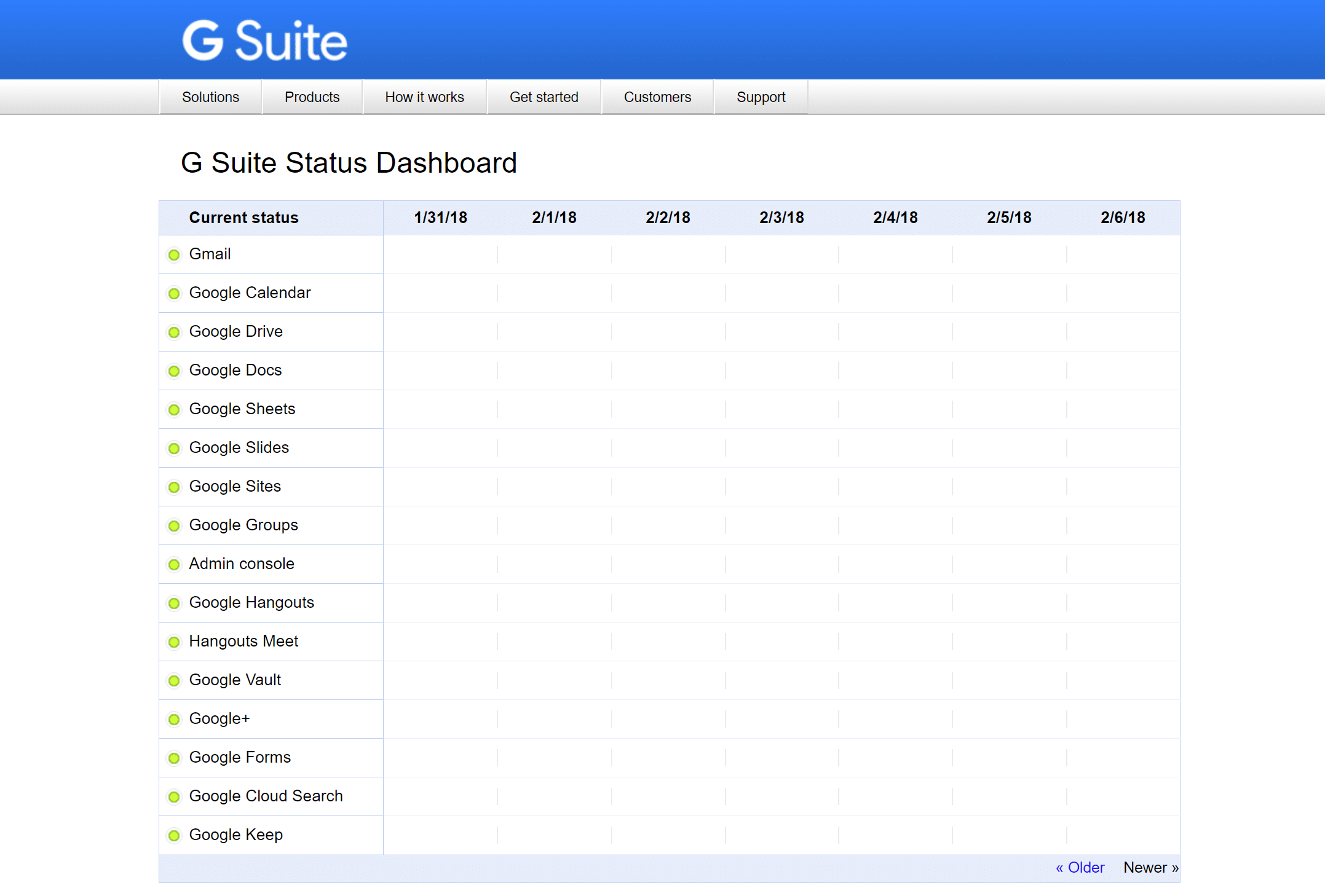 G Suite status dashboard