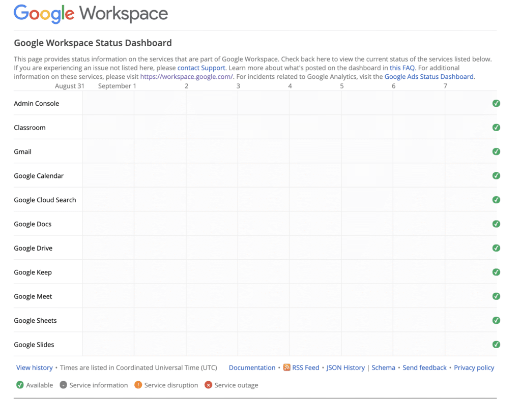 Google Workspace status dashboard