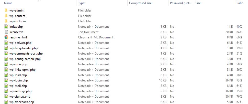 Archivos PHP en el núcleo del software de WordPress