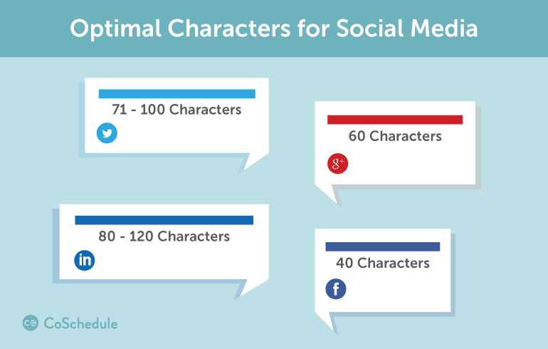 Characters for social media