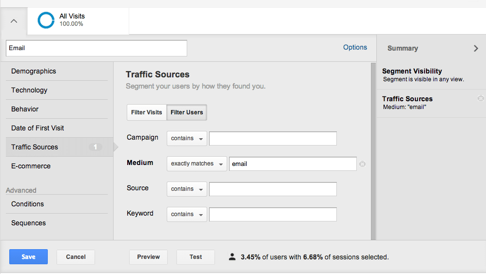 Traffic sources email