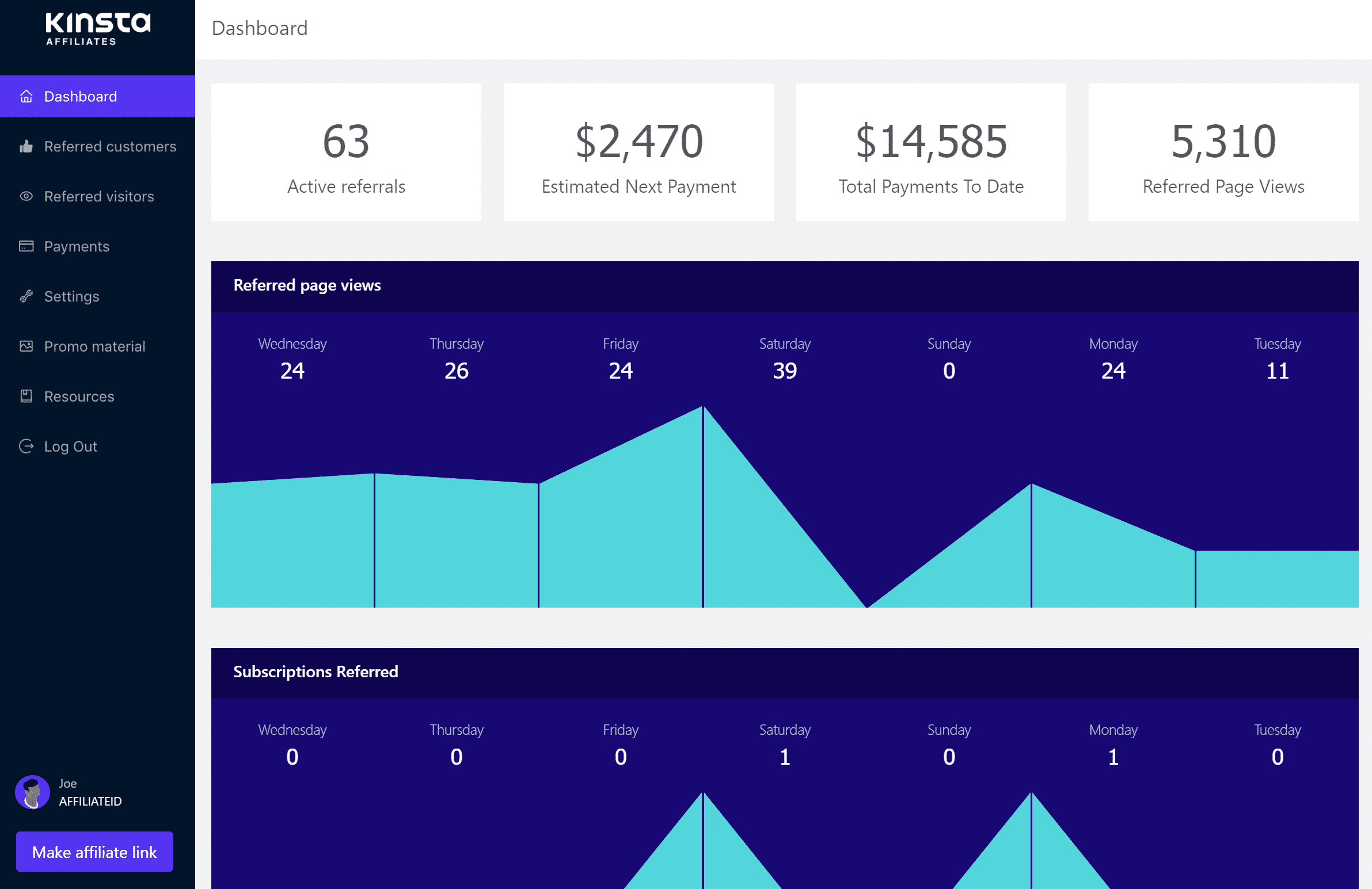 Kinsta affiliate dashboard