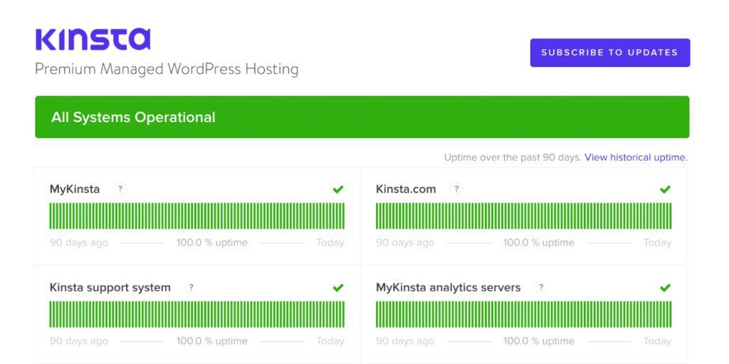 Kinsta hosting status page
