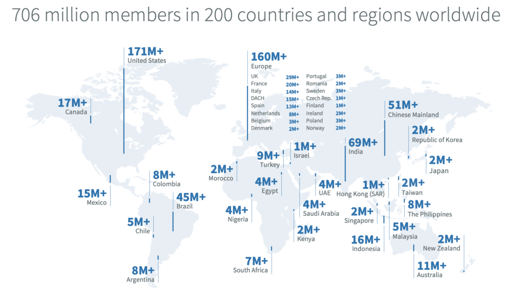 number of linkedin member updated july 22