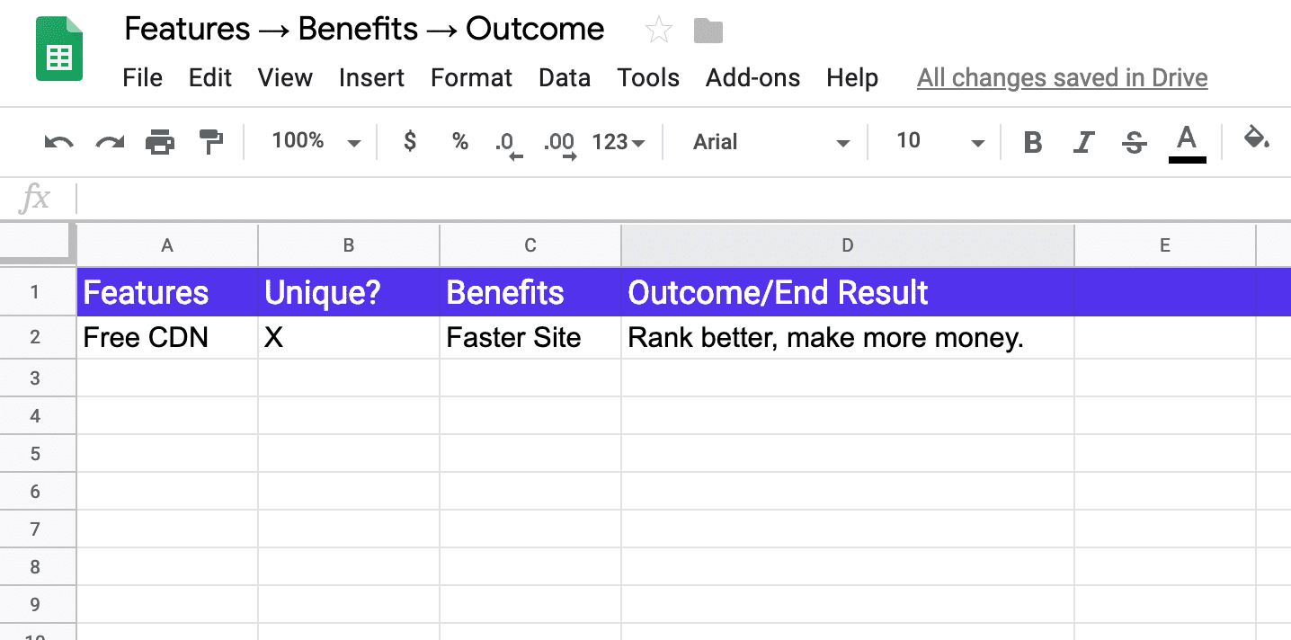 Features, benefits, and outcome
