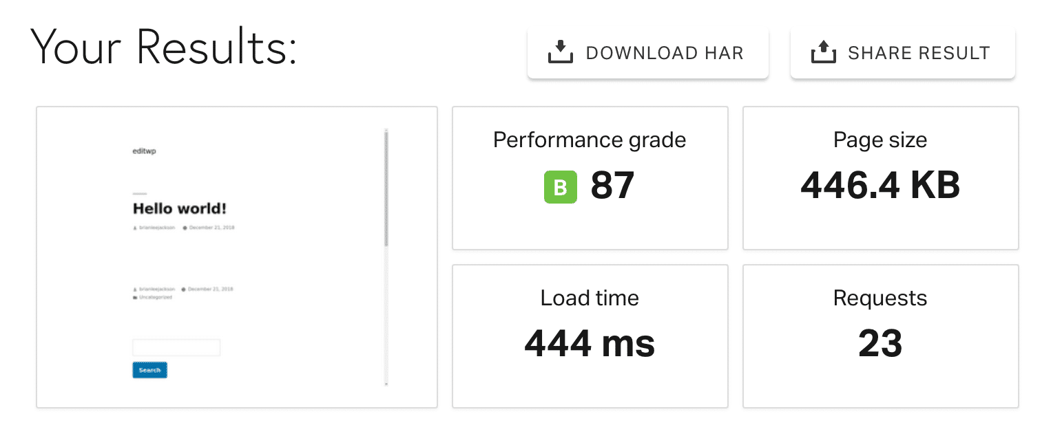 Speed test with Shareaholic plugin