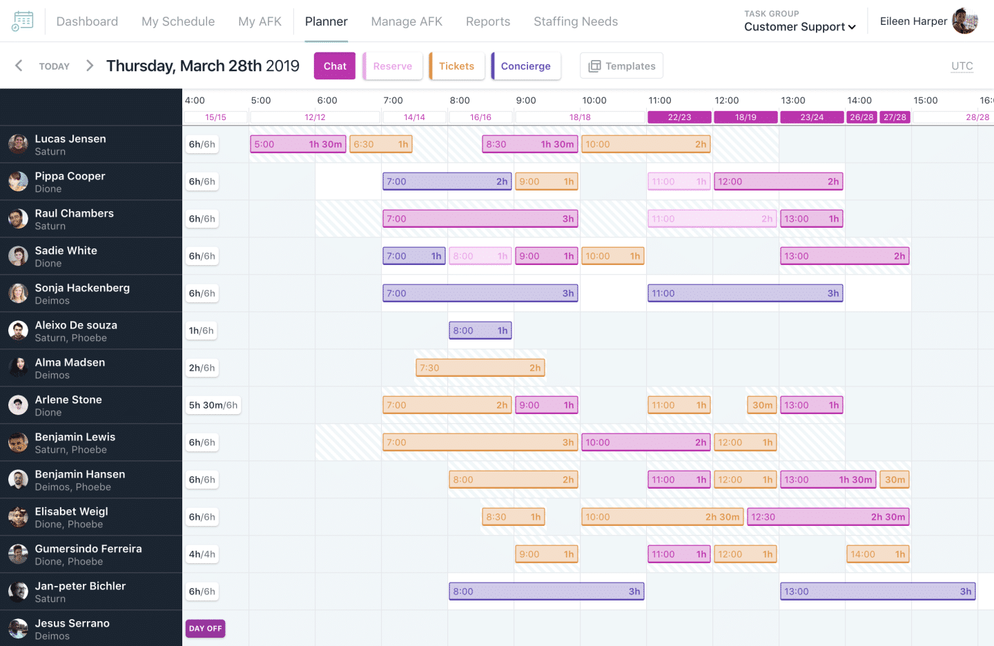 Happy Schedule, Automattic's tool to plan 24/7 customer support