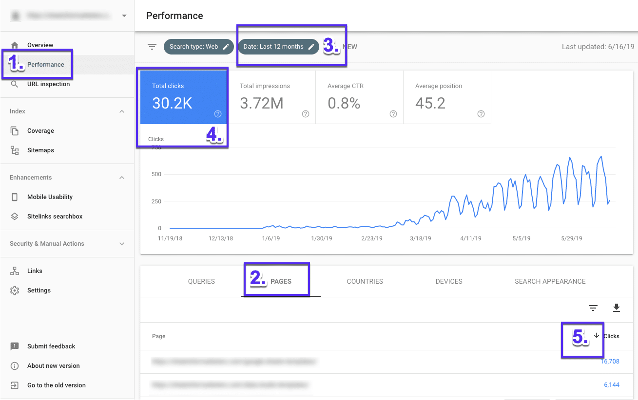 How to find high-traffic pages in Google Search Console