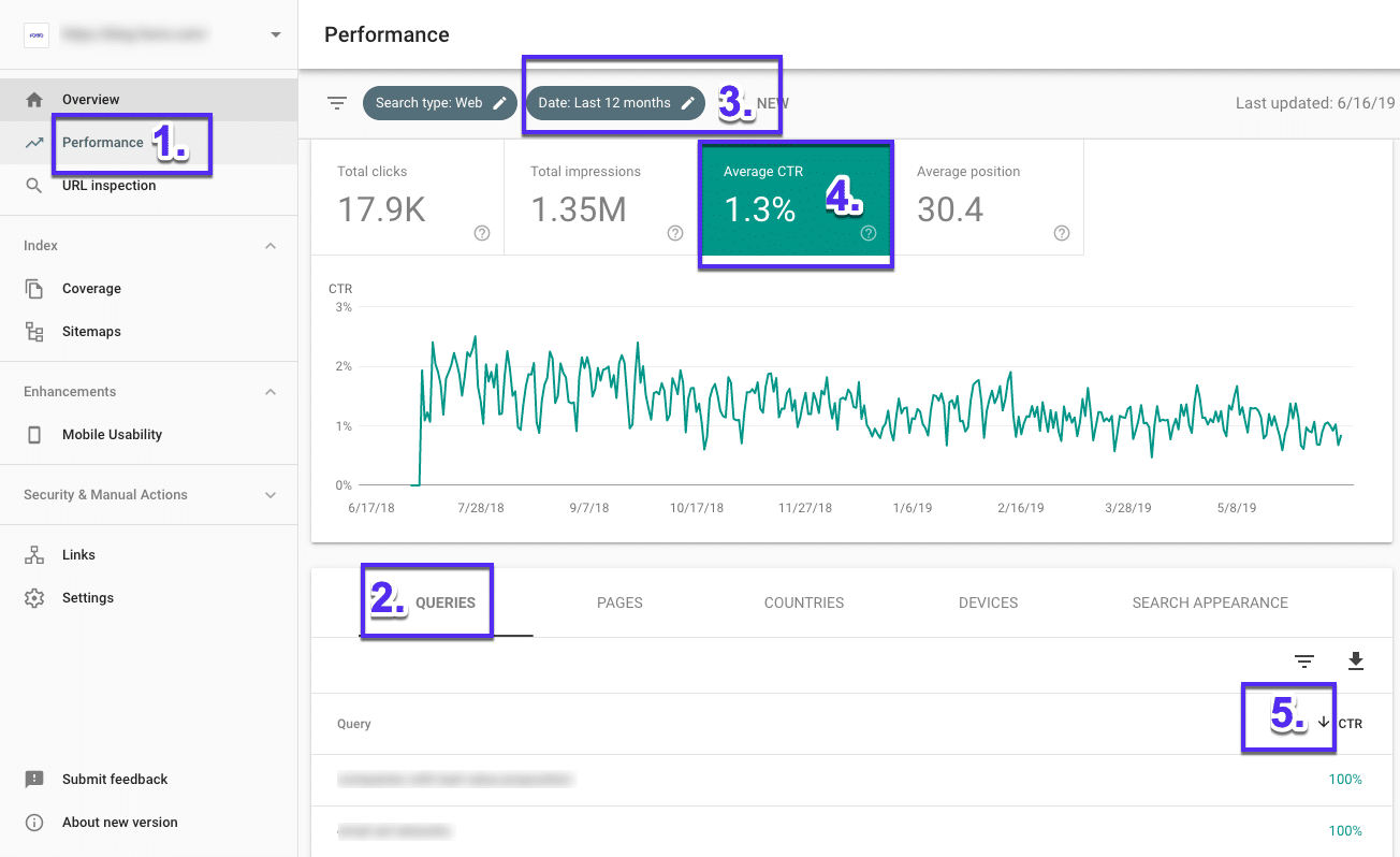 How to find pages with highest click-through rate in Google Search Console