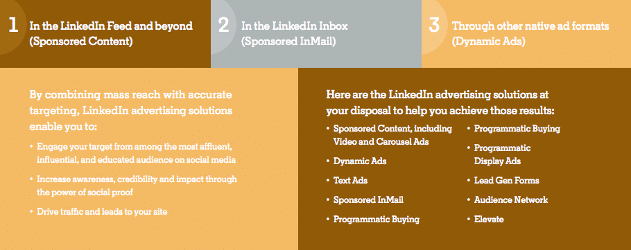 A page from the free LinkedIn guide