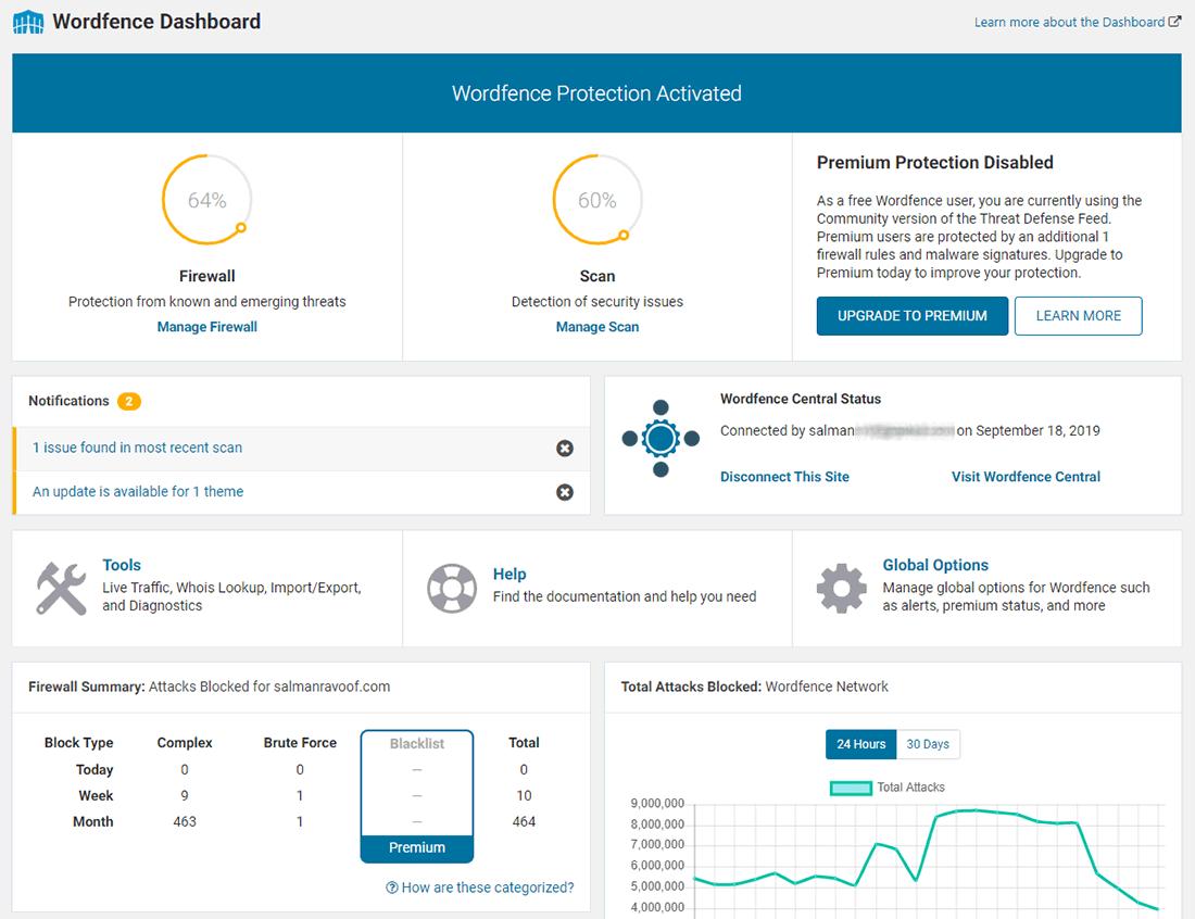 Wordfence plugin dashboard screen