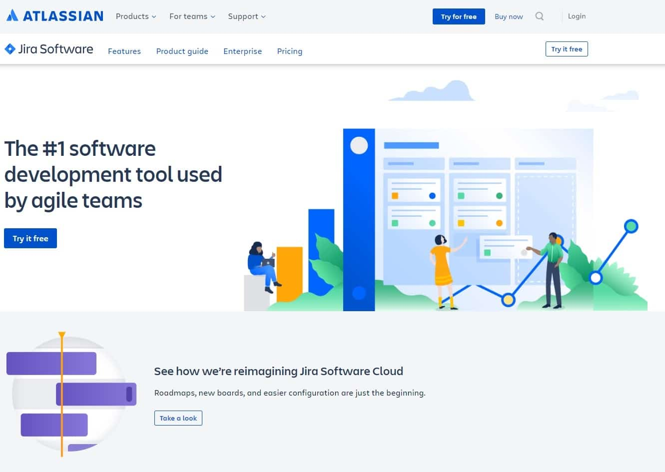 SaaS products: atlassian
