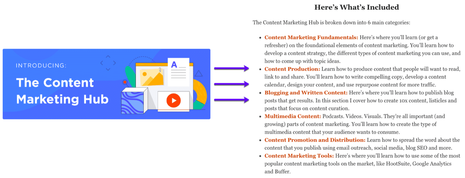 Content marketing hub by Backlinko